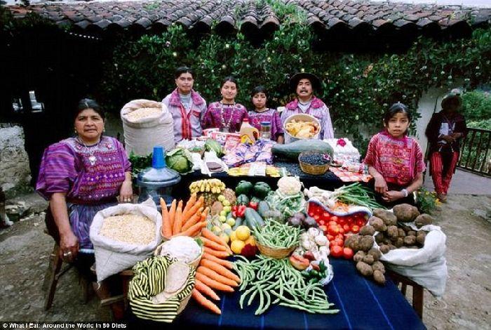 Что и на сколько едят в разных странах