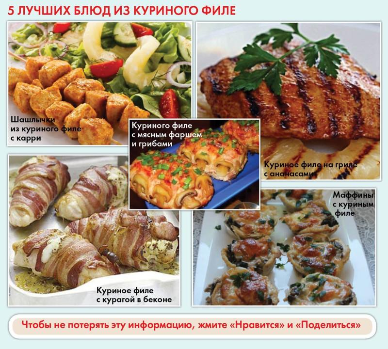 полезные рецепты из куриной грудки