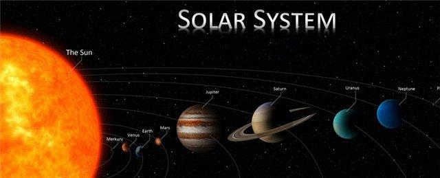 Карта Солнечной Системы В Масштабе