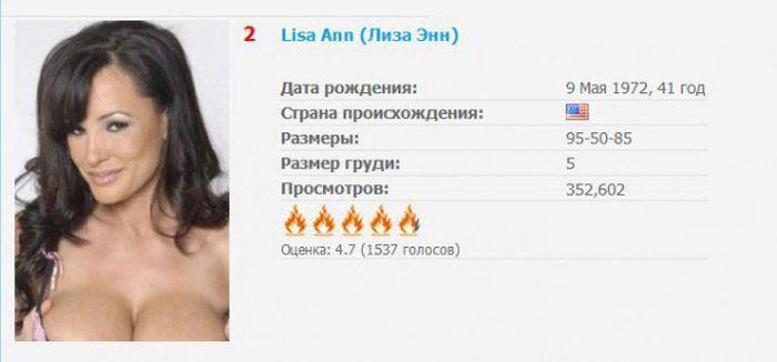 samaya-vostrebovannaya-pornoaktrisa-v-rossii