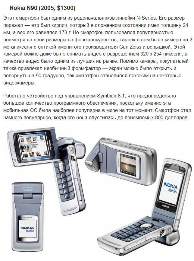 Топ-10 мобильных телефонов, которые были популярными ранее