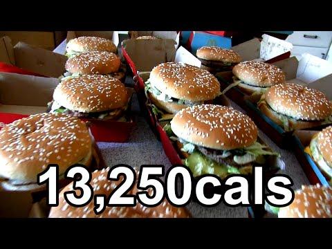 Мировой рекорд по поеданию Биг Маков