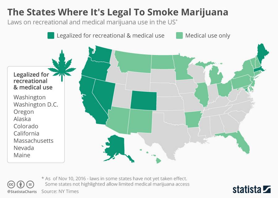 Марихуана легализована в штатах как коноплю использовать